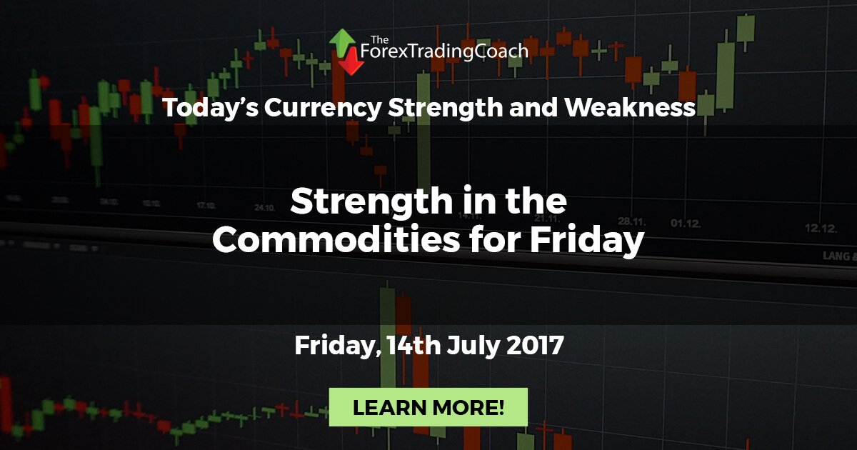 Daily forex podcast